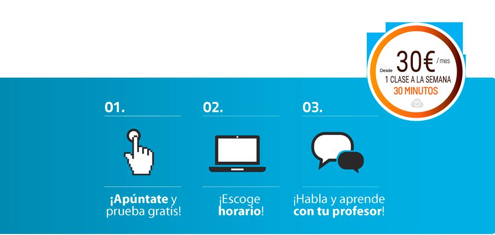 Clases de inglés por videoconferencia - clasesweb.com